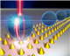 Symphony of nanoplasmonic and optical resonators leads to magnificent laser-like light emission