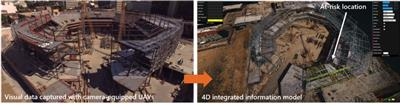 A next-generation construction site in which monitoring of work-in-progress is enabled by autonomous image data collection via camera drones and building information modeling (BIM). The resulting 4D integrated information models show actual and expected states of work-in-progress, highlight at-risk locations, and communicate who does what work in what location for more effective project controls by construction practitioners.