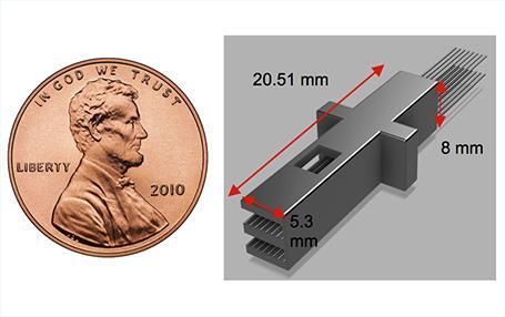 Comparison of size of the Cochlear Connections' electronics housing to diameter of a penny.