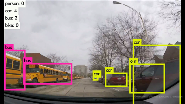 The algorithm can identify surrounding objects such as vehicles, buildings and people.