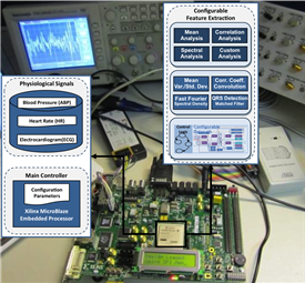 This is a FPGA prototype of the reconfiguration architecture for real-time medical monitoring that ECE Professor Ravi Iyer and PhD candidate Homa Alemzadeh are developing.