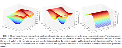 Home page | Institute of Condensed Matter Theory at the U of I