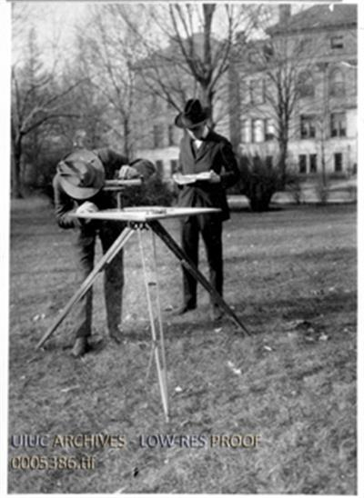 Mapping with a Plane Table, circa 1917