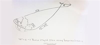 Houbolt sketch of the Lunar Orbit Rendezvous