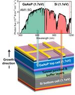 Graphic of solar cell makeup