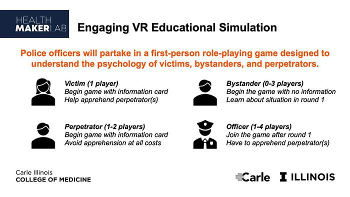 A slide presented by CrisisVR on engaging VR in role-playing simulations.