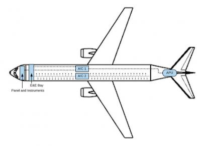 A figure from Team Dauntless' report illustrating environmental control systems cabin airflow configuration