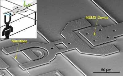 A polymer nanofiber, smaller than one hundredth the size of a human hair, mounted on a MEMS mechanical testing device. The inset shows two devices positioned perpendicularly so that adhesion and friction forces could be simultaneously measured at the intersecting point of contact.