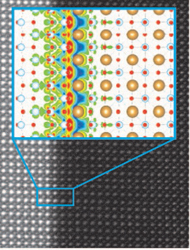 Atomic-Scale Design of Oxide Heterojunctions for Energy Conversion