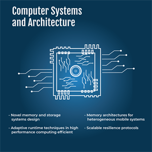 Computer Systems Architecture group image.